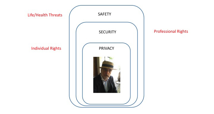 security, privacy and safety in the IoT